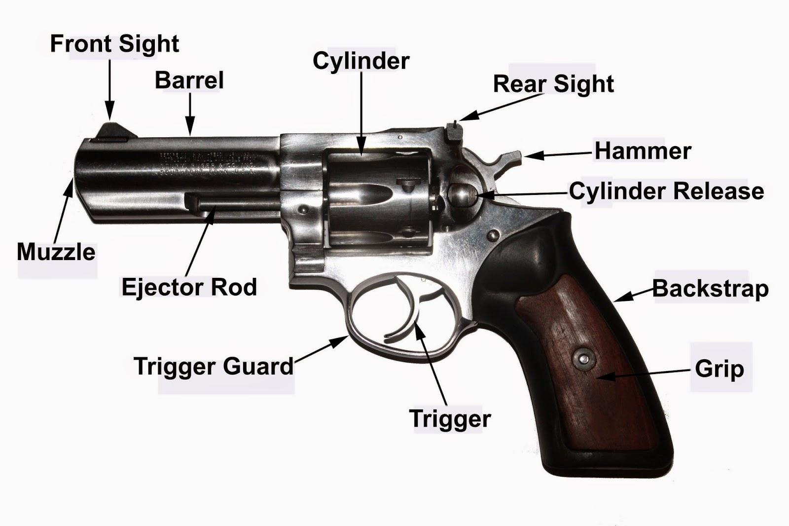 Glock 22 Nomenclature Diagram Printable Trusted Wiring Diagrams Parts Handgun For Light Switch U2022 Pistol